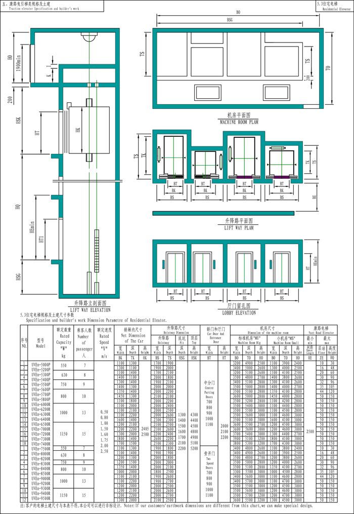 住宅电梯规格及土建尺寸参
